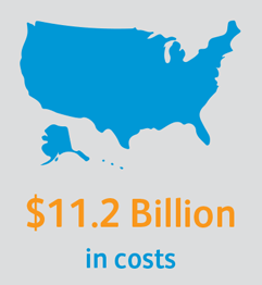 11.2_billion_in_costs_infographic.png