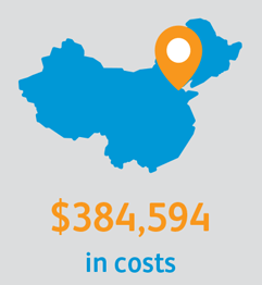 384,594_in_costs_infographic.png