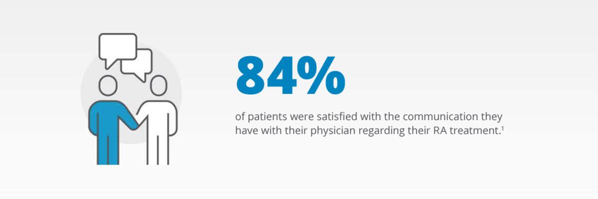 84_of_patients_1200x400.jpg