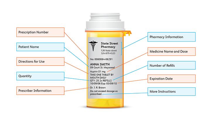 Pill-bottle-image