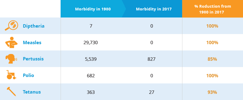 morbidity_in_1980_infographic.png
