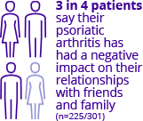 PsA_Narrative_US_Patient_Survey_Infographic_Image2.png