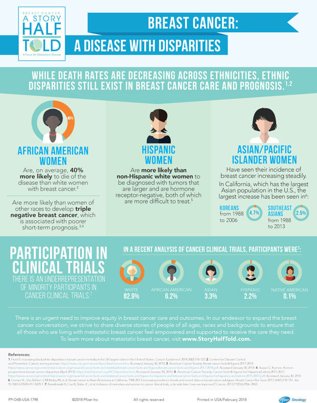 Story_Half_Told_Disparities_Infographic