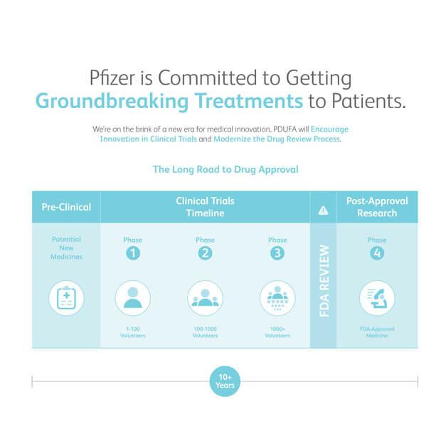 pfizer_rfc_pdufa_fda_approval_process_620x620.jpg