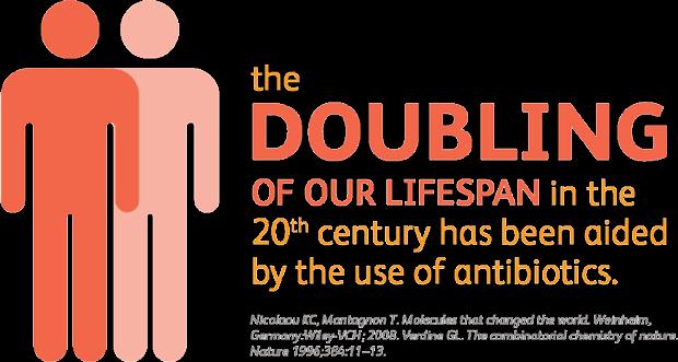 vom_antibiotics_infographic1_620px.png