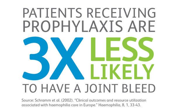 vom_hemophilia_infographic3_620px.jpg