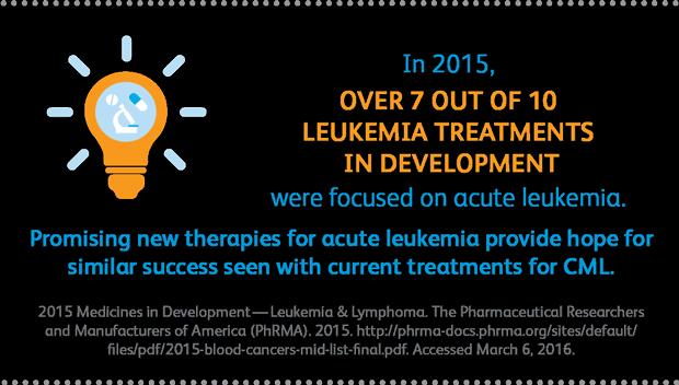 vom_leukemia_infographic4_620px.png