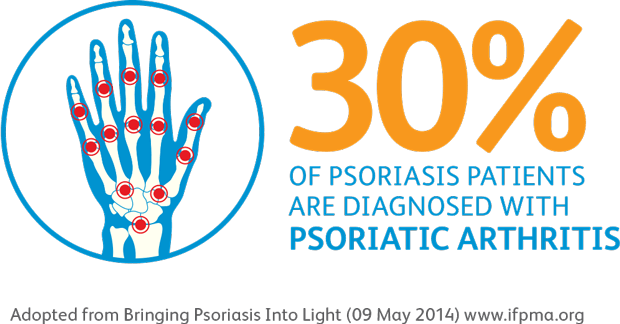 vom_psoriasis_infographic2_620px.png