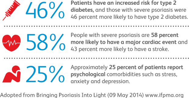 vom_psoriasis_infographic3_620px.png